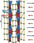 Synthesis, Crystal Structure and Magnetic Properties of the NewOne-Dimensional Manganate Cs3Mn2O4