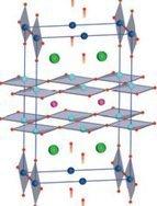 Antiferromagnetic Ferromagnetic Transition Metal Insulator Room Temperature