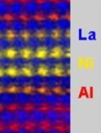 Superlattices of transition metal oxides, for example LaNiO3/LaAlO3, have unique properties that significantly differ from the bulk properties. This is mainly caused by the interfaces between the layers. We study the microstructure as well as the electronic structure of such systems on an atomic level. This is mainly done with scanning transmission electron microscopy (STEM) in combination with electron energy-loss spectroscopy (EELS). The electronic structure can be determined by studying the fine structure of absorption edges (ELNES). Furthermore, strain mapping is performed on the superlattices.