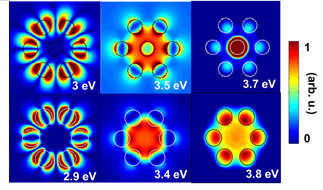 Here, using EFTEM and EELS, we investigate the possible modes of void hexamer and heptamer plasmon resonators, focusing on their symmetries and topologies. The hexamer resonator has 6 holes of 70 nm diameter and rim-to-rim spacing of 30 nm, drilled into a 100 nm thick silver film. The heptamer resonator has 7 holes, one at the center and 6 in a ring. Each hole has a diameter of 60 nm and the rim-to-rim spacing is 50 nm. The structures have similar symmetry. However, they differ in the number of holes and the topology.