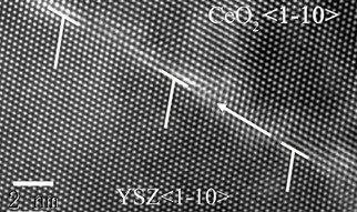 CeO2 and Y2O3-stabilized zirconia (YSZ) are two candidates for electrolyte materials in solid oxide fuel cells because of their high ion conductivities. Recent experiments have shown that hetero-structures consisting of alternating layers of Gd-doped CeO2 and YSZ exhibit even higher ionic conductivity than either of the bulk materials. In this project, we investigate the structure and chemistry of interfaces between CeO2 and YSZ using scanning transmission electron microscopy (STEM) combined with electron energy-loss spectroscopy (EELS).