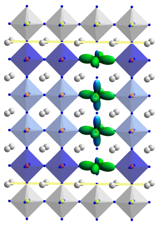 orbital polarization in a nickelate superlattice