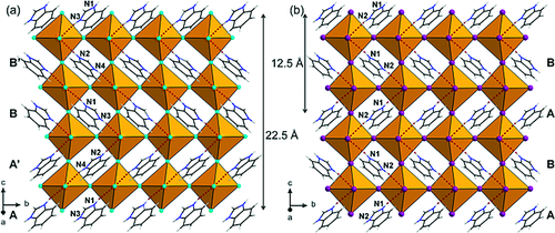 Benzimidazolium lead halide perovskites: Effects of anion substitution and dimensionality on the band gap