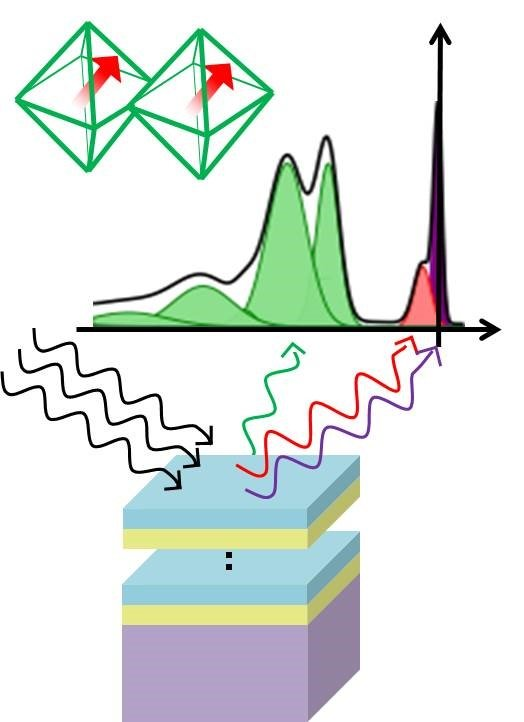 <strong>Bond order and spin excitations in nickelate thin-film structures</strong>