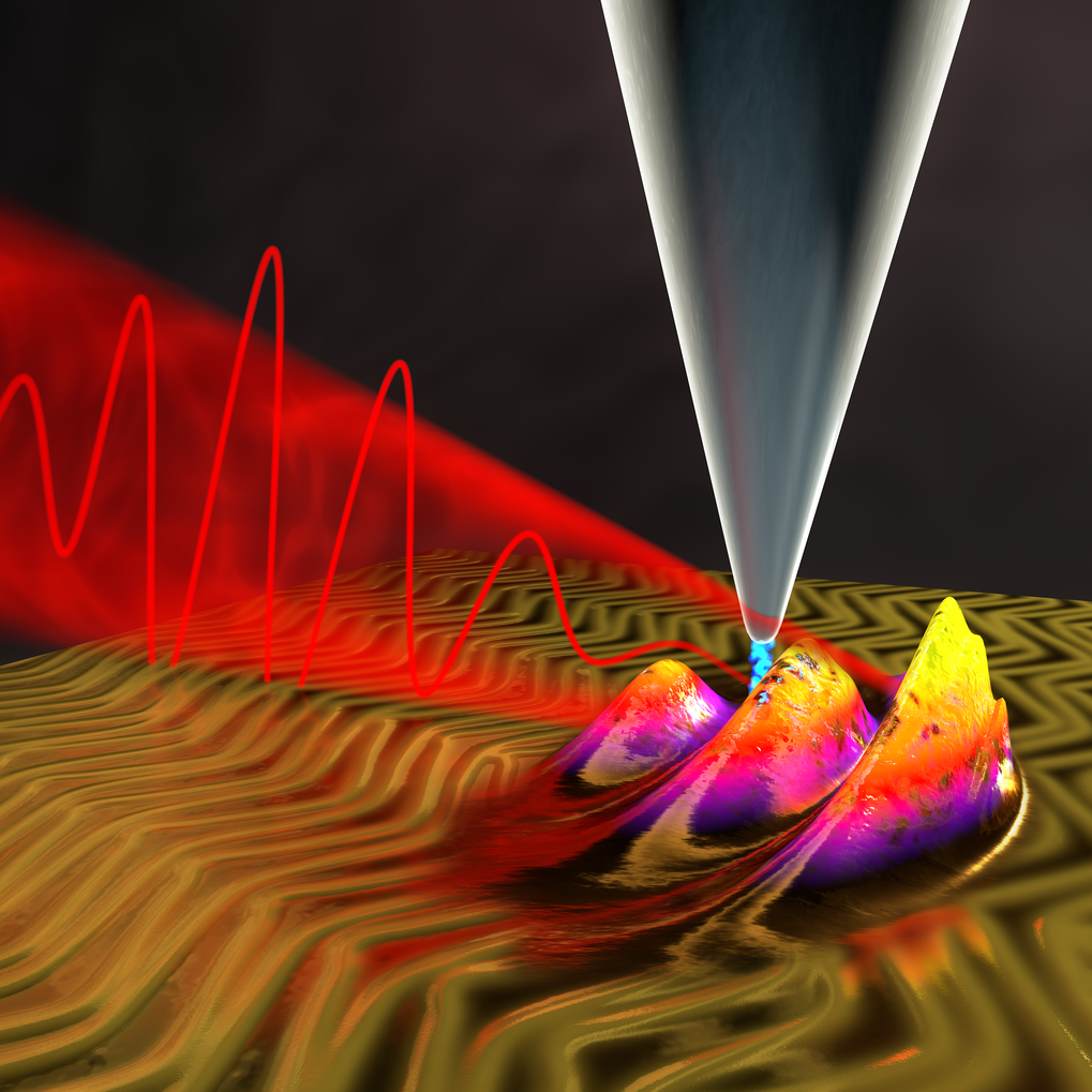 <div>An ultrafast microscope for the quantum world</div>