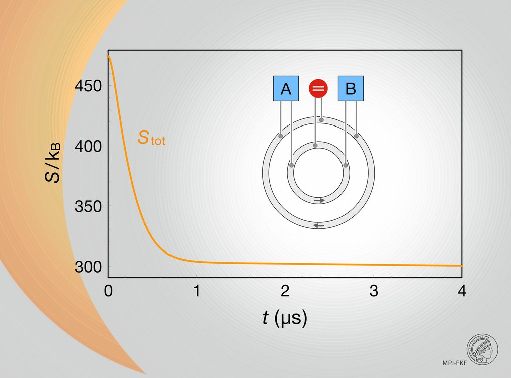Fermi's Golden Rule and the Second Law of Thermodynamics   Foundations of Physics (2020)