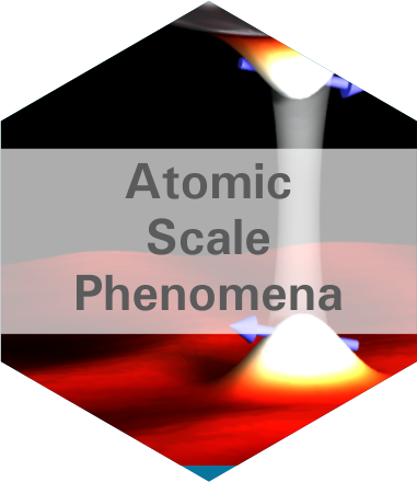 Atomic Scale Phenomena